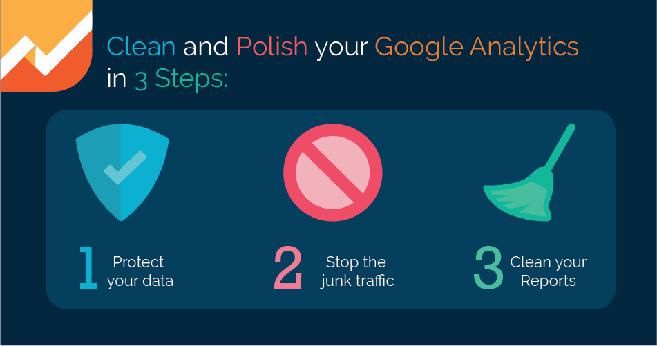 Get the Best Out of Your Google Analytics