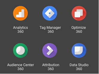Google Analytics 360 Suite Integrated Tools
