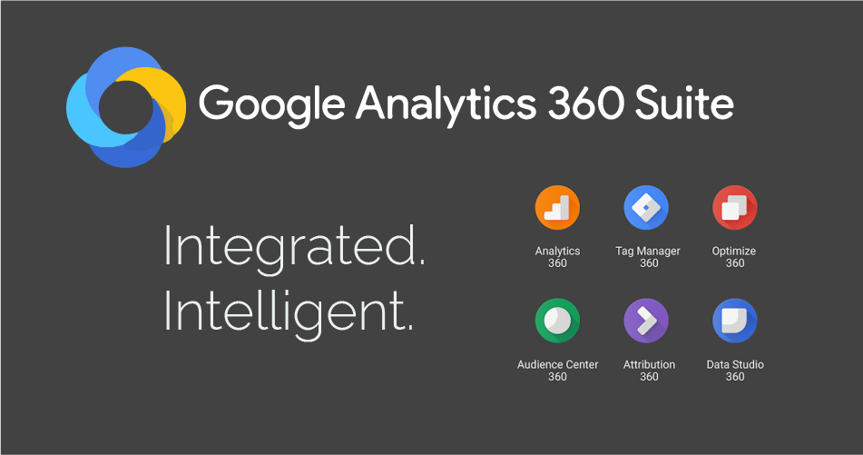 Google Analytics 360 Suite Integrated and Intelligent