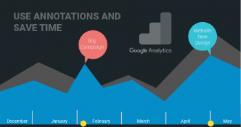 Add an Annotation in Google Analytics