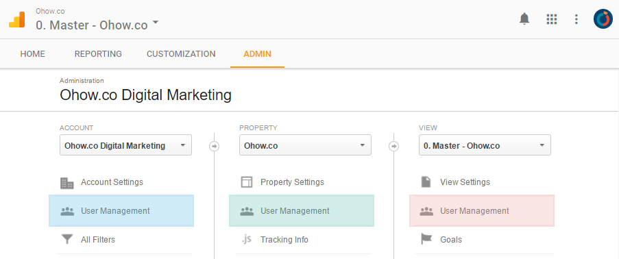 google-analytics-permissions-account-property-view
