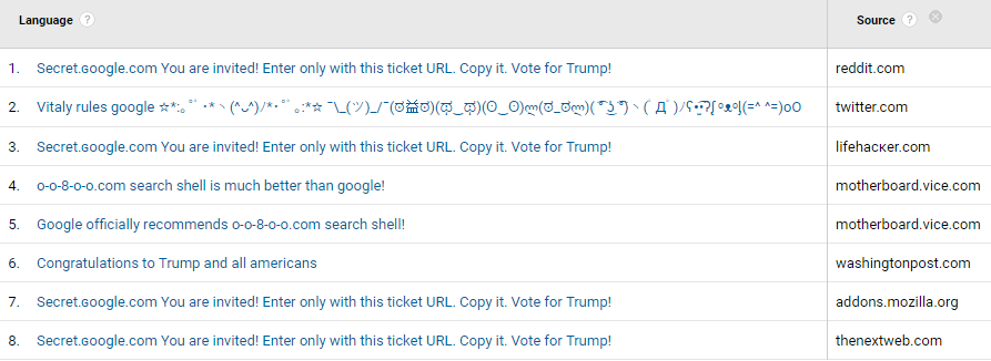 Language spam in Google Analytics