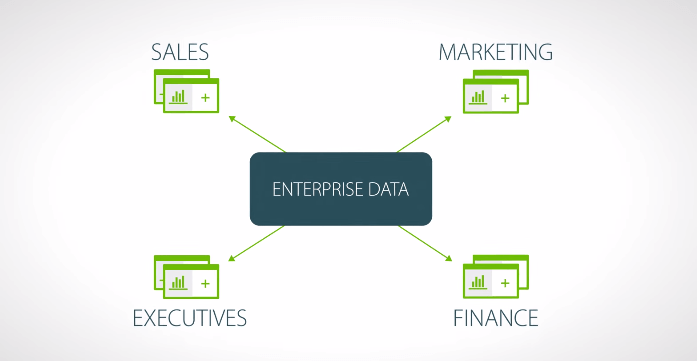 MicroStrategy Enterprise data