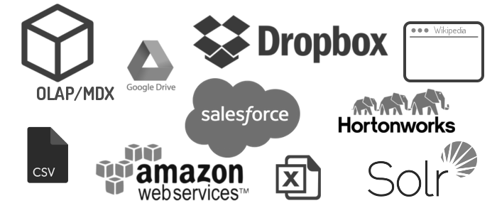 Microstrategy 10 Data Sources