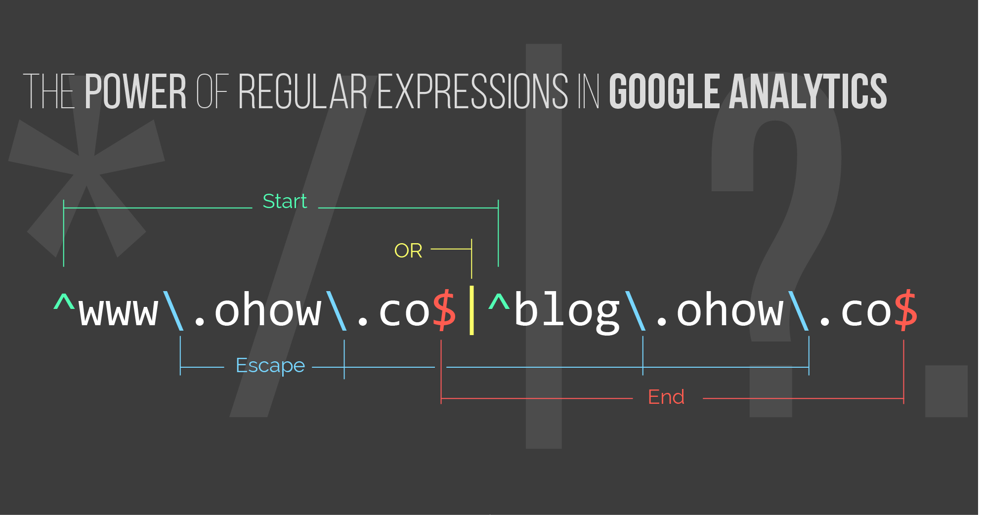 Regular Expressions in Google Analytics