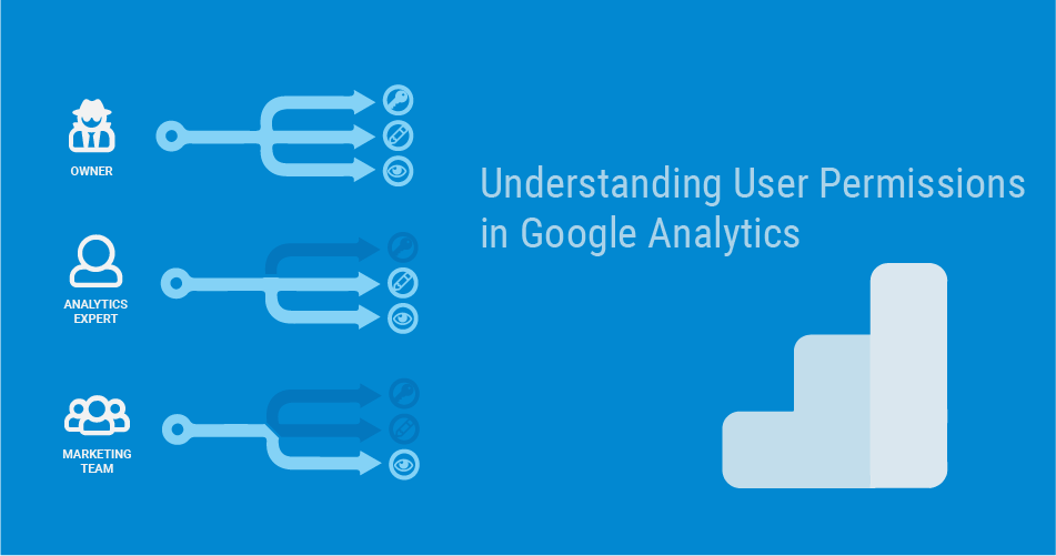 How to Add, Remove, and Correctly Assign Permissions for Users in Google Analytics