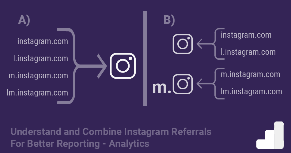 What are and How to Combine m/lm/l.instagram.com Referrals in Analytics