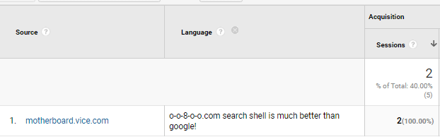 """language spam """"o-o-8-o-o.com search shell is much better than google"""""""