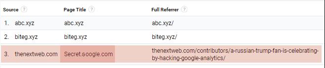Secret.ɢoogle.com atacando sitios conocidos